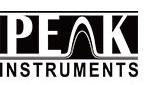 www.peakii.com
